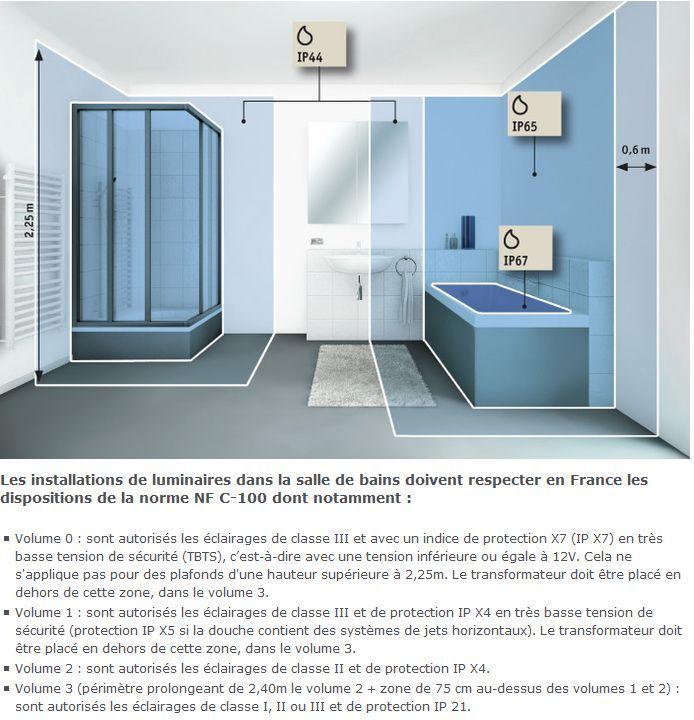 comprendre l 39 indice de protection ip pvn web. Black Bedroom Furniture Sets. Home Design Ideas