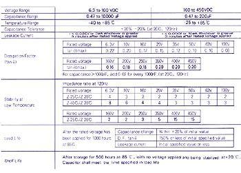 Condensateur chimique radial 4.7µf / 100v (4J7L)