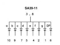 Sa39-11hwa displ. 10mm rouge 2.2mcd ca (SA39-11HWA)