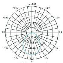SPOT LED 5W GU10 2700K 400LM 100° (160124)