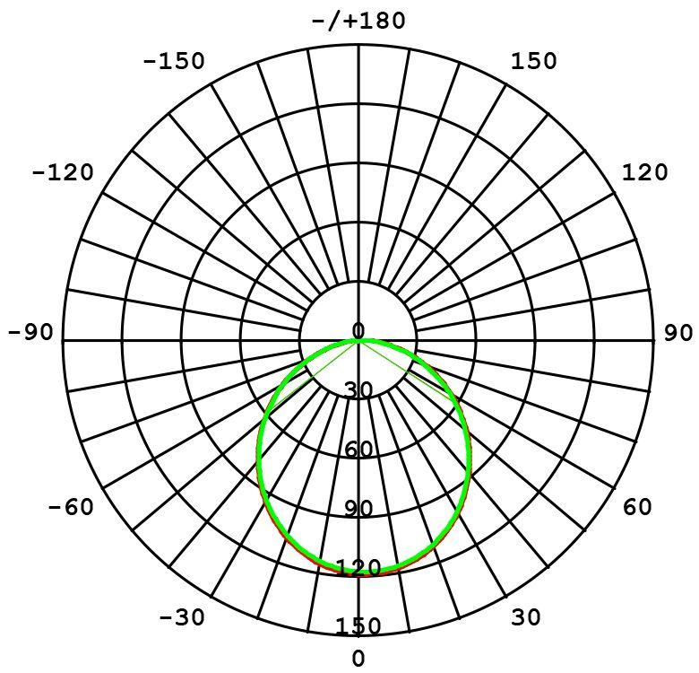 Spot LED 5W GU5.3 2700K 350lm opaque 100° (163206)