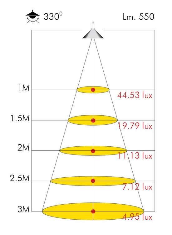 STANDARD LED 7W E27 240V 2700K 330°